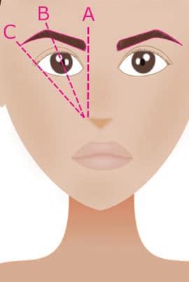 Comment faire une épilation sourcils ?